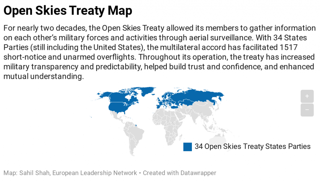 Eln Live Brief On The Us Withdrawal From The Open Skies Treaty European Leadership Network